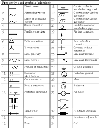 electrical engineering drawing symbols ireleast info similiar electrical engineering symbols keywords wiring electric