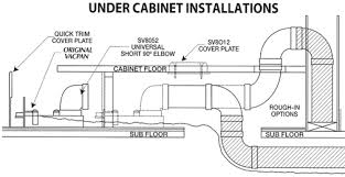 vacpan installation instructions for vacpan md central vacuum under cabinet installations