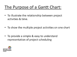 What Is The Purpose Of Gantt Chart The Gantt Chart