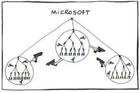Doj Org Chart 2018 How Microsoft Ceo Satya Nadella Rebuilt The Company Culture