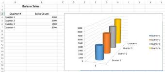 Create Business Intelligence Excel Charts Using Vba And