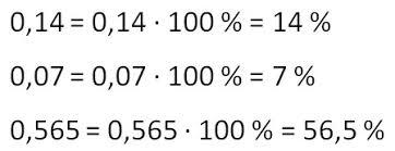 Реферат по математике на тему Проценты в нашей жизни  hello html 7416ced1 jpg