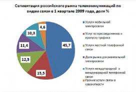 Отчет по производственной практике Страница Отчеты по  Отчет по Производственной Практике Электромонтера