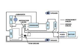 elec wiring diagrams dual fans auto electrical wiring diagram related elec wiring diagrams dual fans