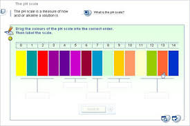 Ph Scale Color Chart Ph Scale Colours Glendance