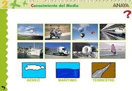 Resultado de imagen de TIPOS Y MEDIOS DE TRANSPORTE