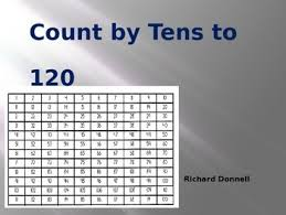 Counting Chart By Tens To 120 Count By Ten To 120