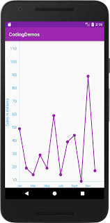 Android Chart Example Code Android Line Chart How To Draw Line Chart In Android