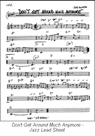 Can You Get Sheet Music For Drums Learn Drums Now