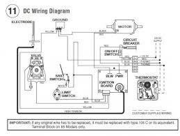 rv furnace wiring car wiring diagram download cancross co Rv Wiring Diagram wiring diagram for rv furnace readingrat net rv furnace wiring wiring diagram for rv furnace rv wiring diagrams online