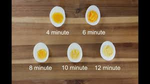 Soft Boiled Egg Chart How To Boil Eggs