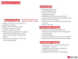 Roles Of A Sales And Marketing Manager Digital Strategist Vs Social Media Manager Vs Community