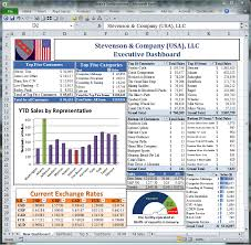 hr dashboard in excel online and interactive excel sales dashboard using raw data 2