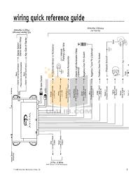 pdf manual for dei other avital maxx 3 car alarms Avital Car Alarm Wiring Diagram dei other avital maxx 3 car alarms pdf page preview avital car alarm wiring diagram