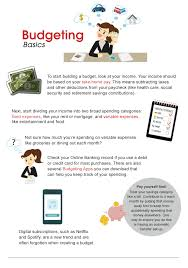 Online Budgeting Budgeting Basics Online Learning From Altra Federal Credit