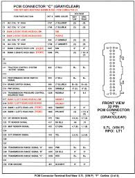 94 mustang gt fuse diagram on 94 images free download wiring diagrams 2002 Mustang Gt Fuse Box Diagram 94 mustang gt fuse diagram 18 2001 mustang fuse diagram 94 mustang gt water pump 2002 ford mustang gt fuse box diagram