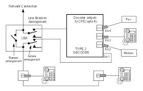 phone jack wiring diagram nz phone image wiring telecom nz ptc 200 section 10 u003cbr u003e network connection on phone jack wiring diagram
