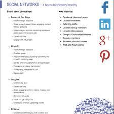 How to Design a Social Media Campaign : Social Media Examiner