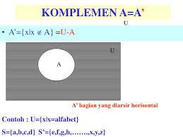 Contoh Diagram Venn Komplemen Ppt Operasi Operasi Himpunan Powerpoint Presentation Id 7034568
