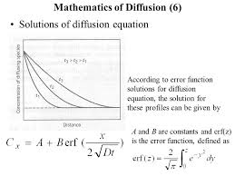 chapter 1 diffusion in solids introduction a