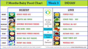 7 Month Baby Diet Chart 7 Months Indian Baby Food Chart With Recipe Videos Tots