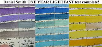 Daniel Smith Watercolors Review Lightfast Tests Color