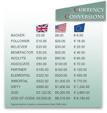 Forex Brokers Review Trading The News Forex Factory Uk