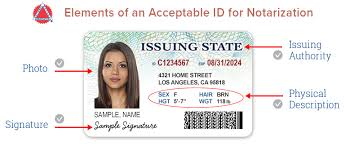 Mobile Acceptable Identification Services Jolla La For Of Notary California In Forms