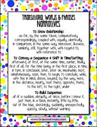 transition words for essays first paragraph of twilight   homework  great transition words for narrative essays on thanksgiving