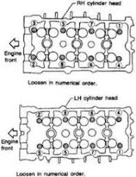 similiar 3300 v6 engine diagram keywords this 3 9l gm engine sensor location diagram for more detail please