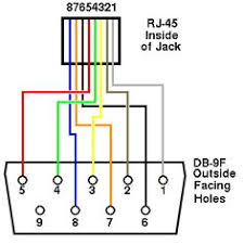 electra mpc wiring diagram more at rivercityamps com guide to rewiring internal uk phone wiring cable modem either airport extreme or time capsule macrumors nissan wiring diagram