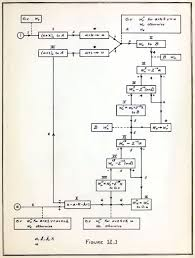 File Flow Chart Of Planning And Coding Of Problems For An