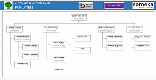 Excel Template Family Tree New Automatic Family Tree Maker Unique Excel Template