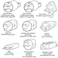 what is power plug ? 3 prong plug wiring green white black at Electrical Plug Diagram