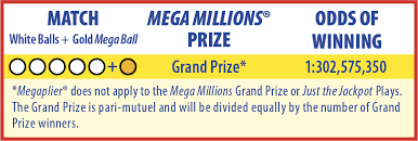 Texas Mega Millions Prize Chart How To Play Mega Millions