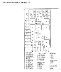 2004 grand prix fuse box wiring wiring diagrams best 2004 pontiac grand prix fuse box diagram wiring diagram data 2004 grand prix wheel 1999 grand