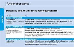 Switching Ssri Chart Antidepressants A Guide To Switching And Withdrawing Mims