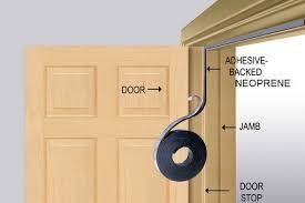 Soundproof Door Jamb Seals Hush City Soundproofing Calgarys Top