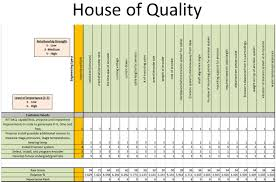 House Of Quality Chart Edge