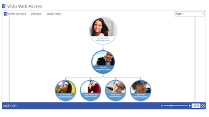 Sharepoint 2013 Organization Chart Web Part Create An Organizational Chart With Sharepoint 2013 Sharegate