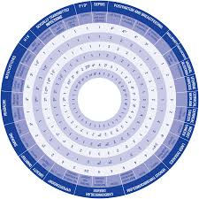 Europetec Mec Wheel