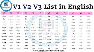 V1 V2 V3 Chart V1 V2 V3 List English Verbs English Study English Grammar