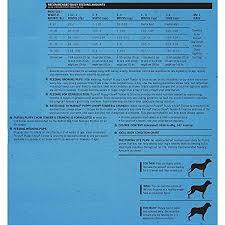Purina Puppy Food Feeding Chart Particular Purina Dry Dog Food Feeding Chart Purina Dog Food
