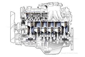 isometric diagrams and exploded illustrations longitudinal car engine cross section