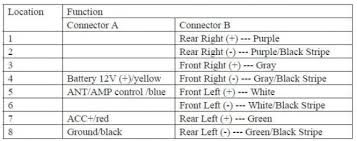 sony cd player wiring diagram wiring diagram sony xplod car stereo wiring diagram nodasystech