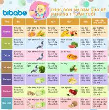 Thực đơn ăn dặm truyền thống cho bé 9 tháng - Tuần 1 (Dành cho bé ăn dặm  tích cực - Ngày ăn 1-2 bữa) - bibabo.vn
