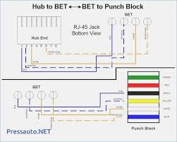 rj45 female connector wiring diagram neveste info Cat5e Jack Wiring Diagram rj45 female connector wiring diagram funnycleanjokesfo