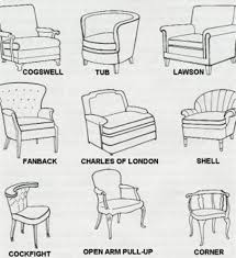 different styles of furniture. Furniture Different Styles Of Chairs Best Chair Types And Names Pleasurable U Hotelagunazulpanama Pict R