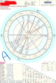 Draconic Chart Calculator What Yall Say About Moon In Libra Zodiac Amino