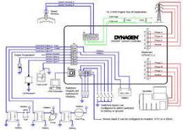 dixie chopper parts lookup 30218 dixie chopper hub bearing 1 x 2 Dixie Chopper Wiring Diagram generac generator engine wiring diagram free download wiring diagram dixie chopper wiring diagram xt3300